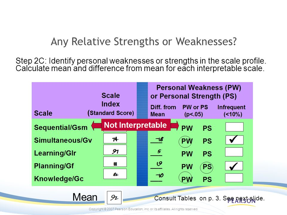 Any Relative Strengths or Weaknesses