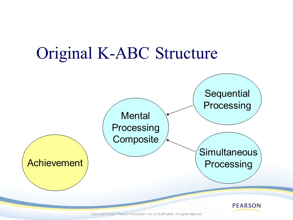 Original K-ABC Structure