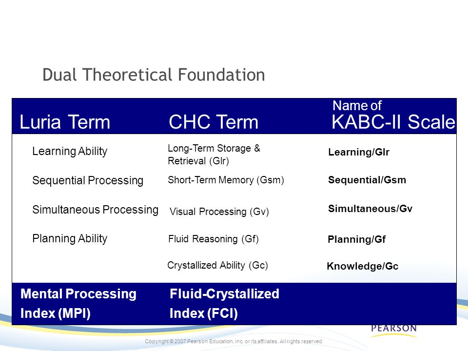 Dual Theoretical Foundation