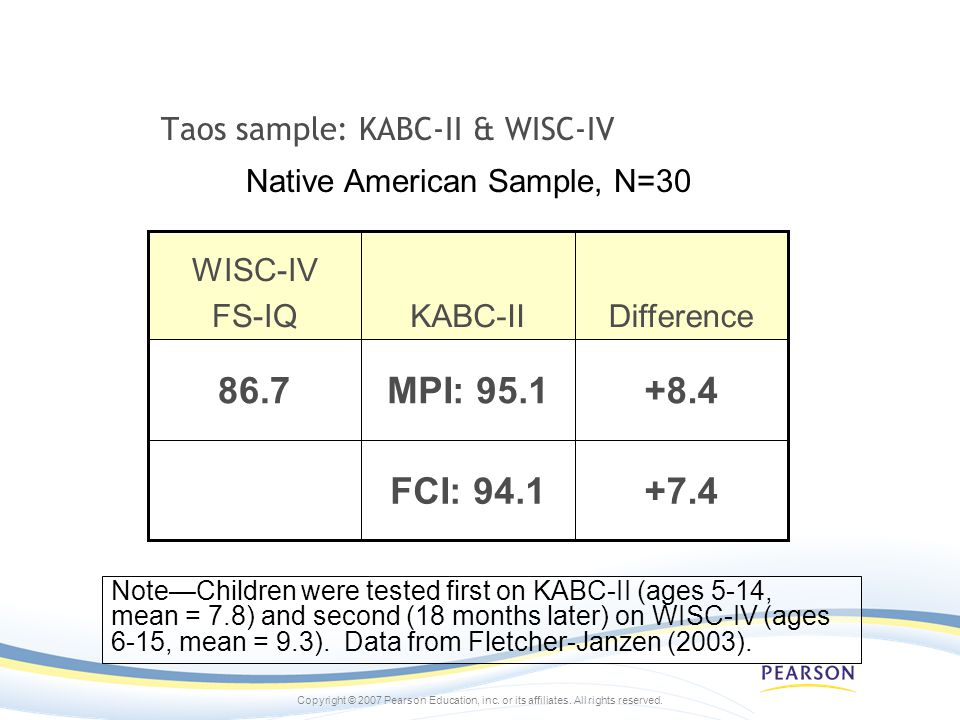 Taos sample: KABC-II & WISC-IV