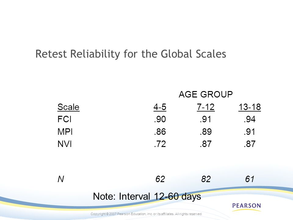 Retest Reliability for the Global Scales