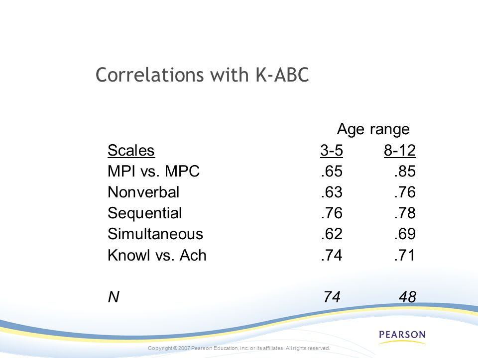 Correlations with K-ABC