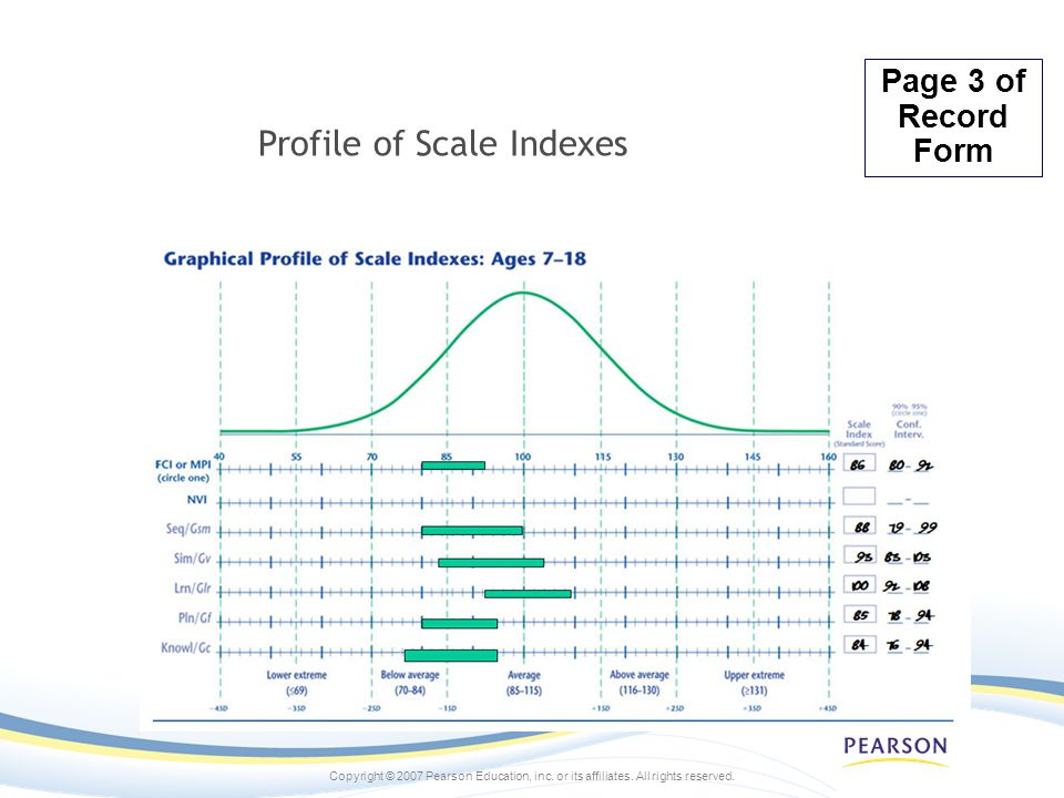 Profile of Scale Indexes
