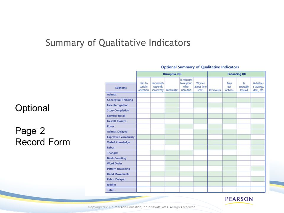 Summary of Qualitative Indicators