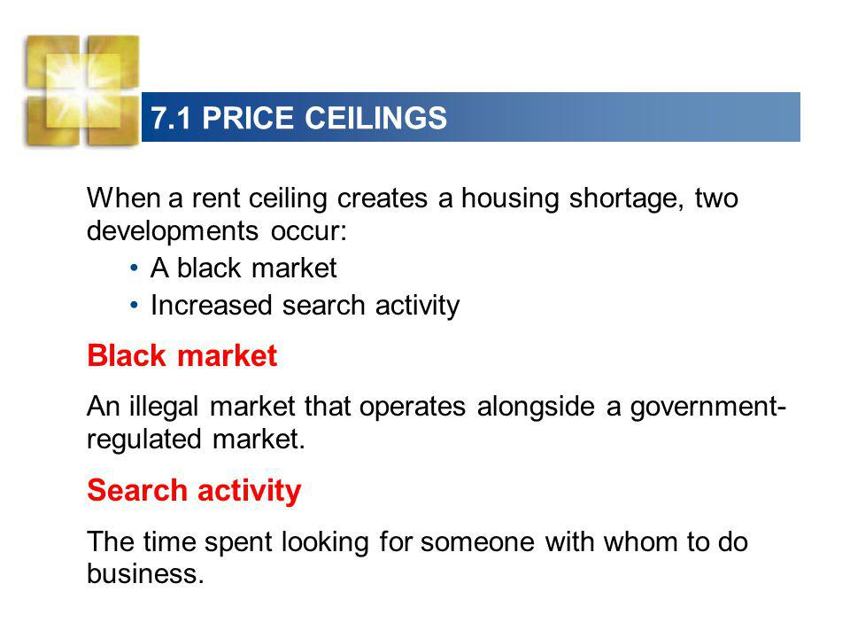 7.1 PRICE CEILINGS Black market Search activity