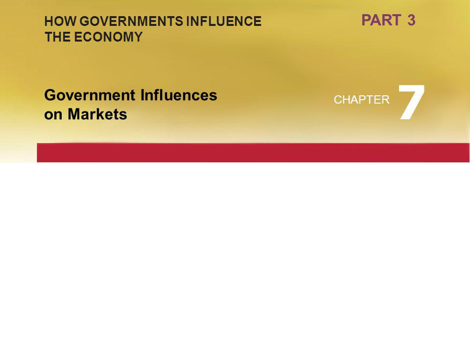 7 PART 3 Government Influences on Markets