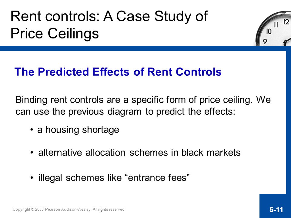 Rent controls: A Case Study of Price Ceilings