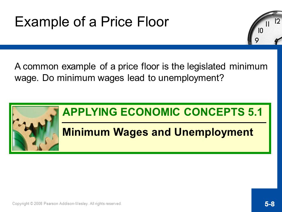 Example of a Price Floor