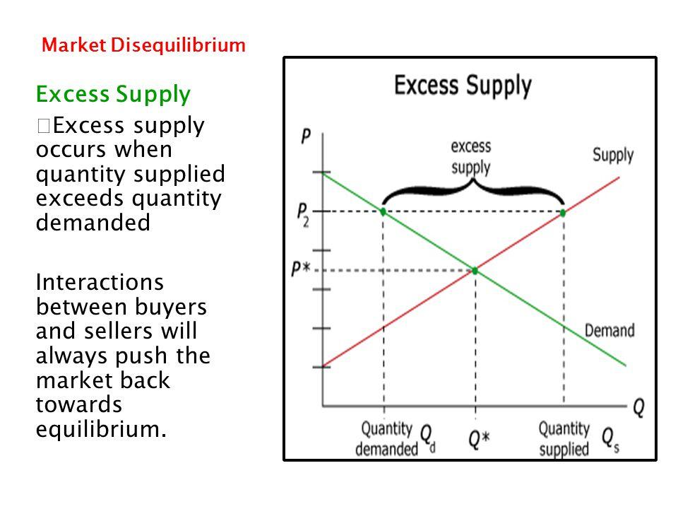 Market Disequilibrium
