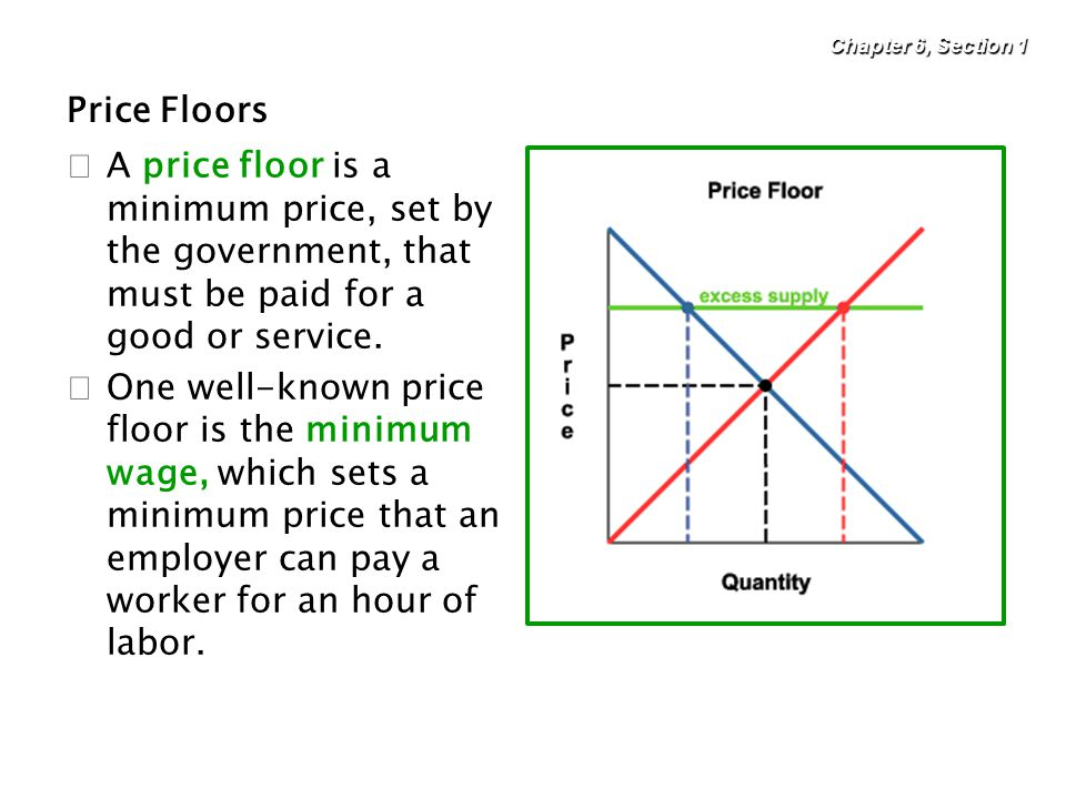 Chapter 6, Section 1 Price Floors. A price floor is a minimum price, set by the government, that must be paid for a good or service.