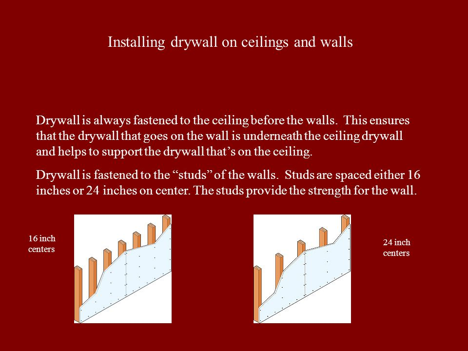Installing drywall on ceilings and walls