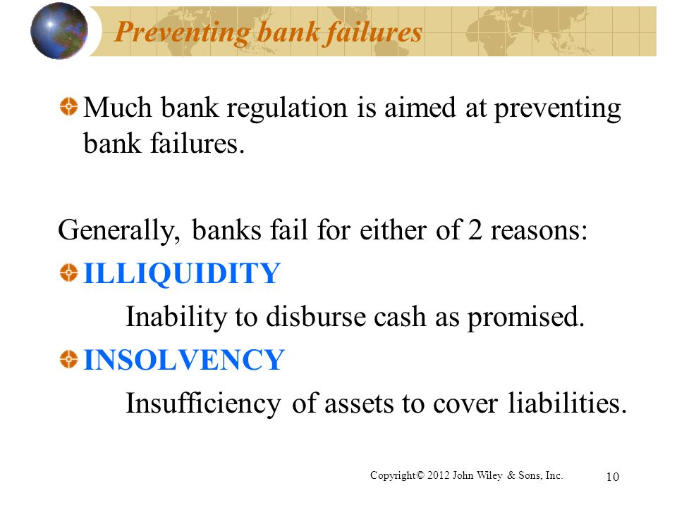 Preventing bank failures