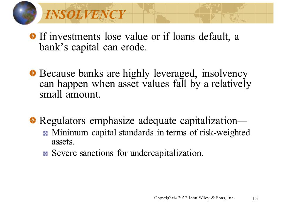 INSOLVENCY If investments lose value or if loans default, a bank's capital can erode.