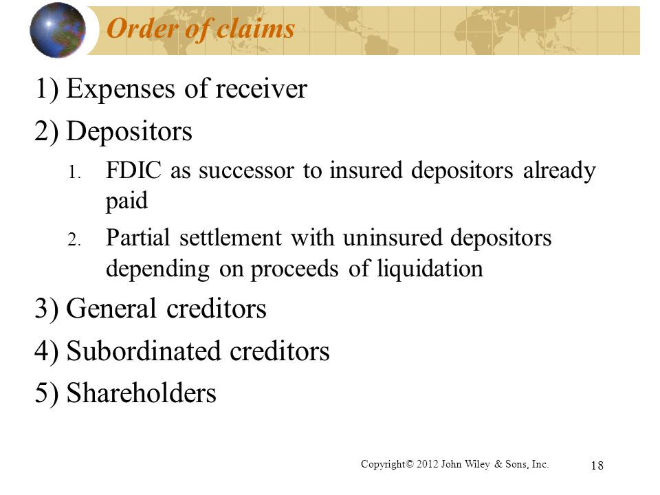 4) Subordinated creditors 5) Shareholders