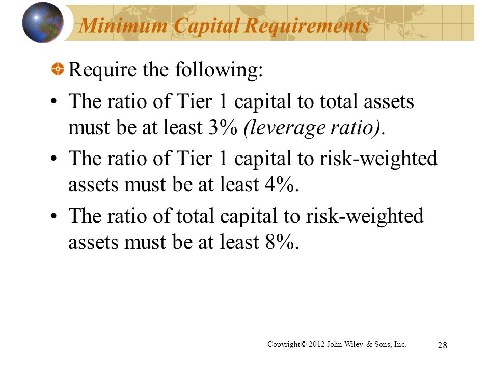 Minimum Capital Requirements