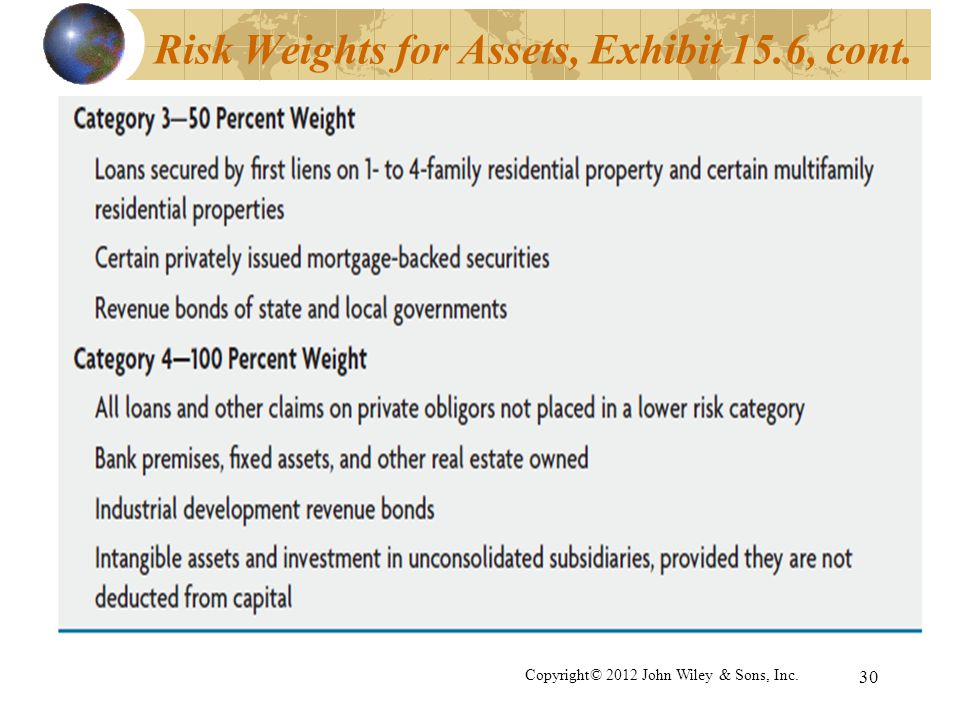 Risk Weights for Assets, Exhibit 15.6, cont.