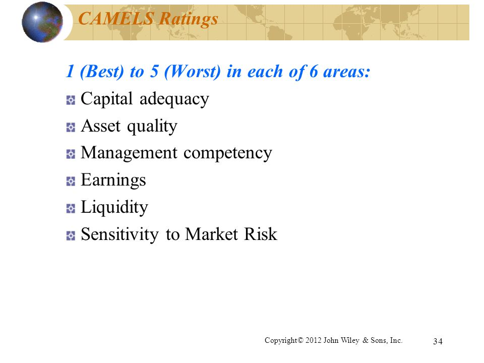 1 (Best) to 5 (Worst) in each of 6 areas: Capital adequacy