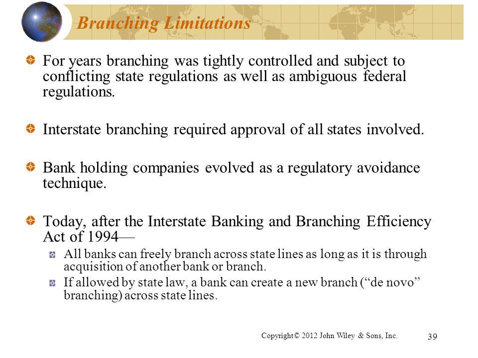 Branching Limitations