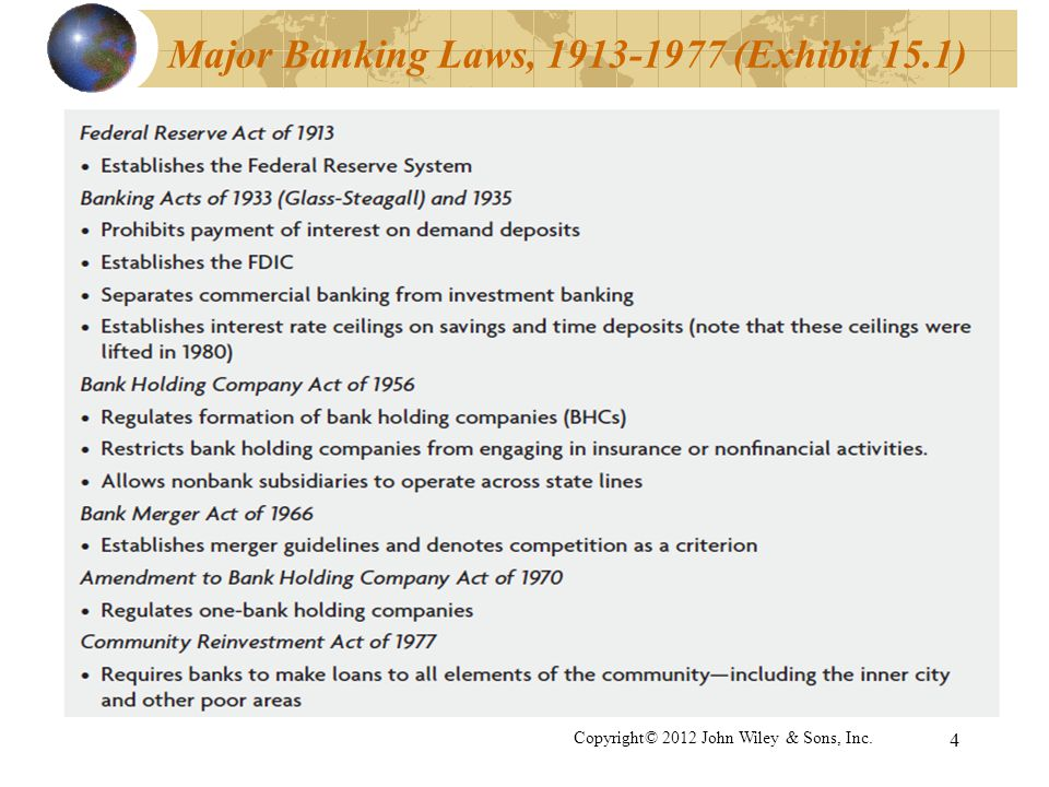 Major Banking Laws, 1913-1977 (Exhibit 15.1)
