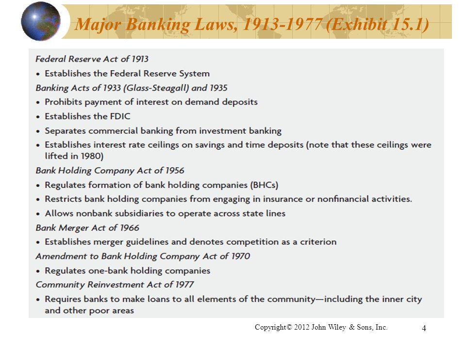 Major Banking Laws, 1913-1977 (Exhibit 15.1)