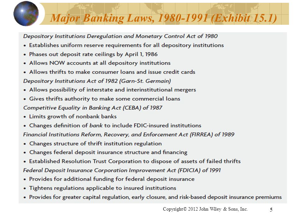 Major Banking Laws, 1980-1991 (Exhibit 15.1)