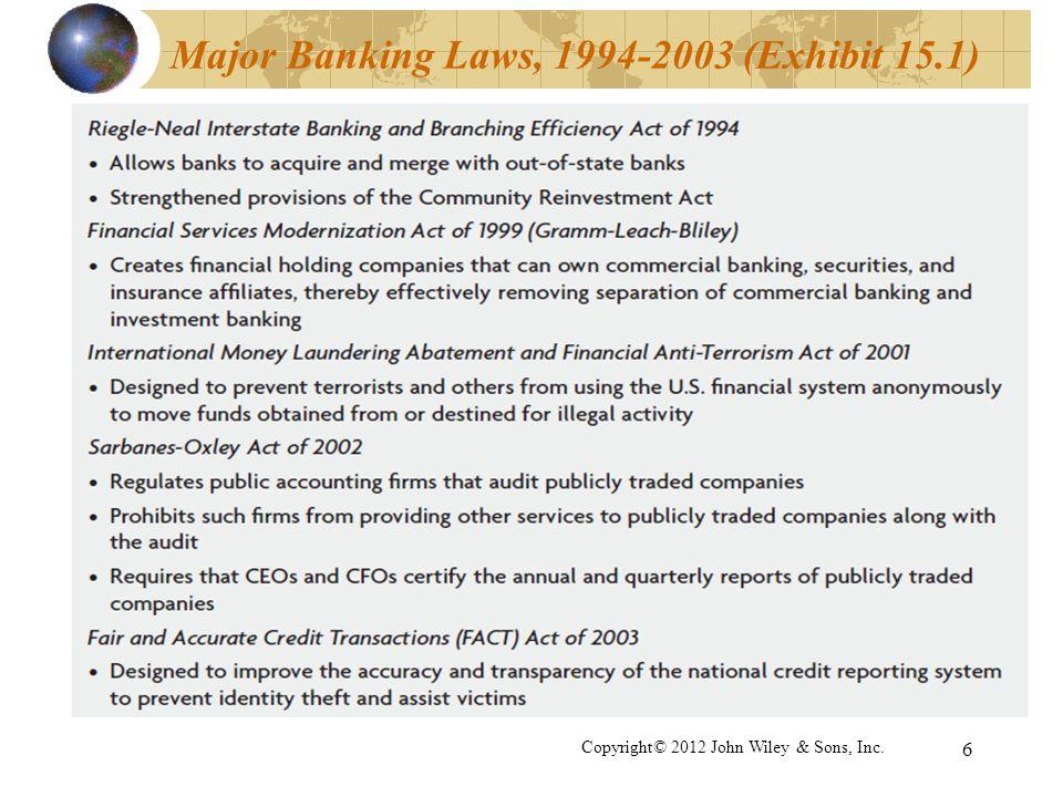 Major Banking Laws, 1994-2003 (Exhibit 15.1)