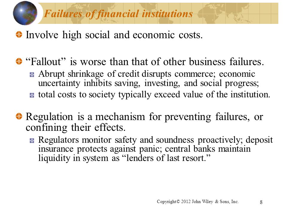 Failures of financial institutions