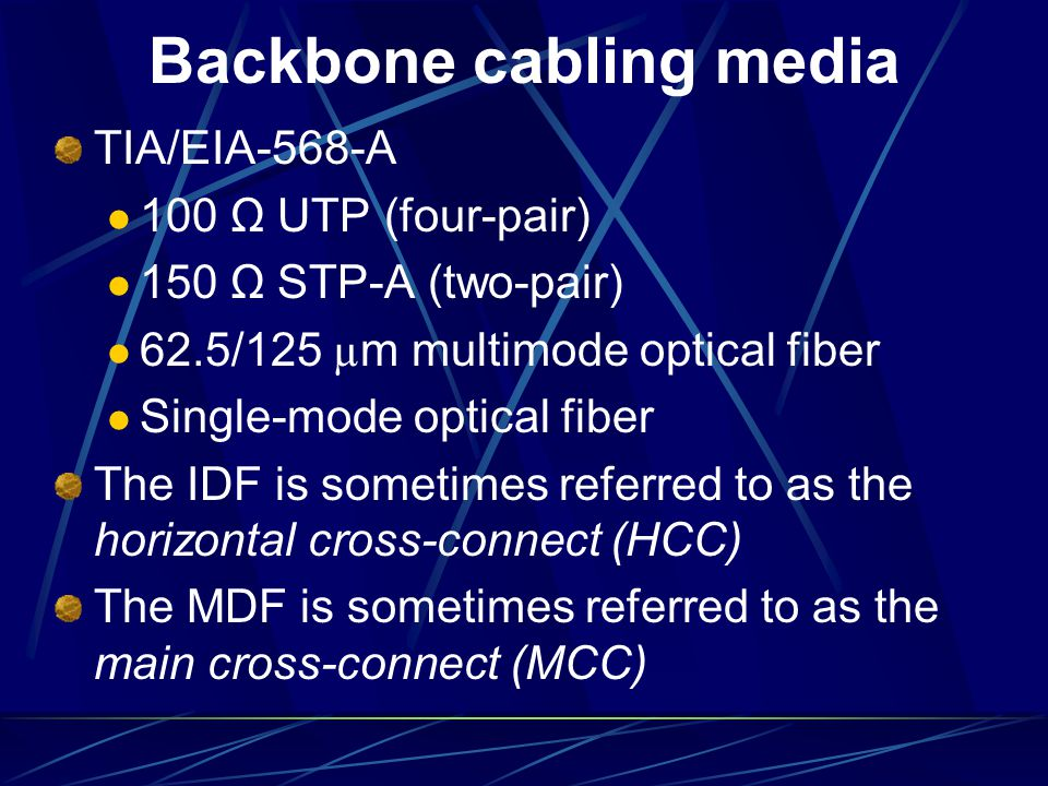 Backbone cabling media