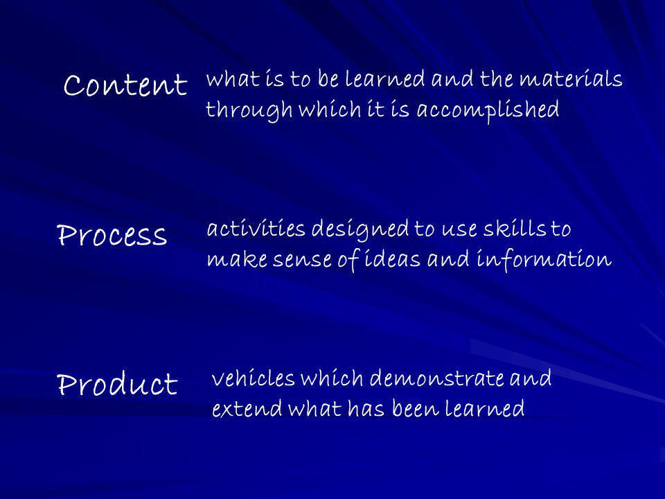 Content Process Product