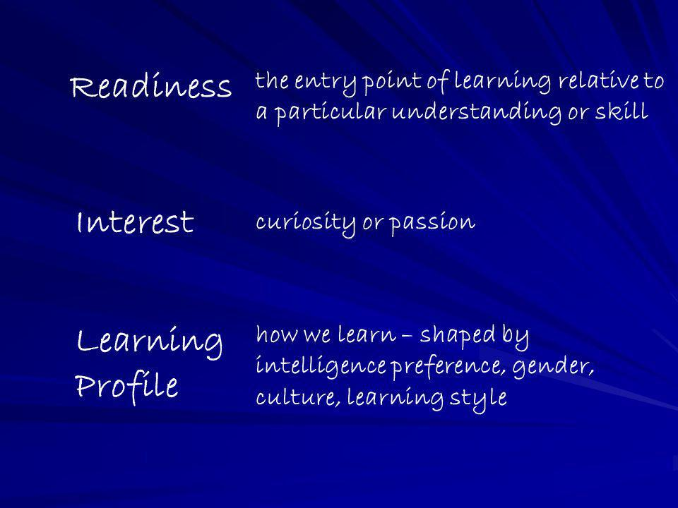 Readiness Interest Learning Profile