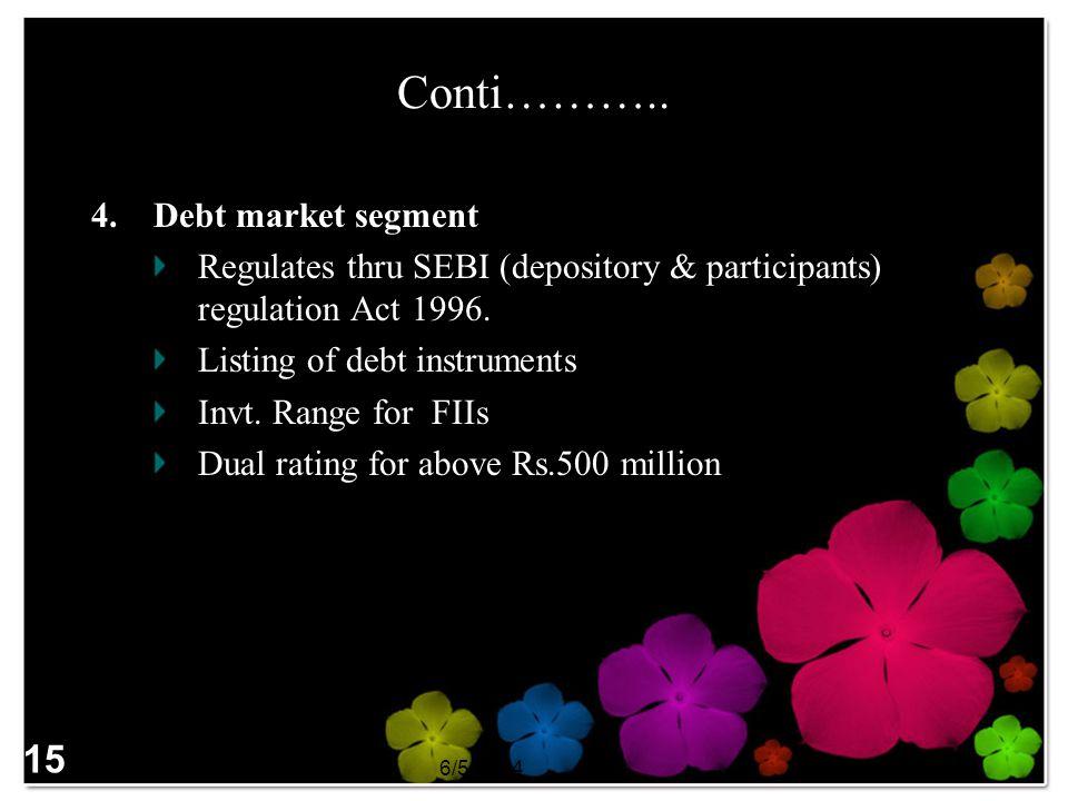 Conti……….. 15 Debt market segment