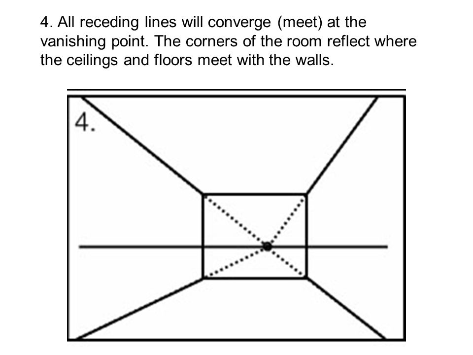 4. All receding lines will converge (meet) at the vanishing point