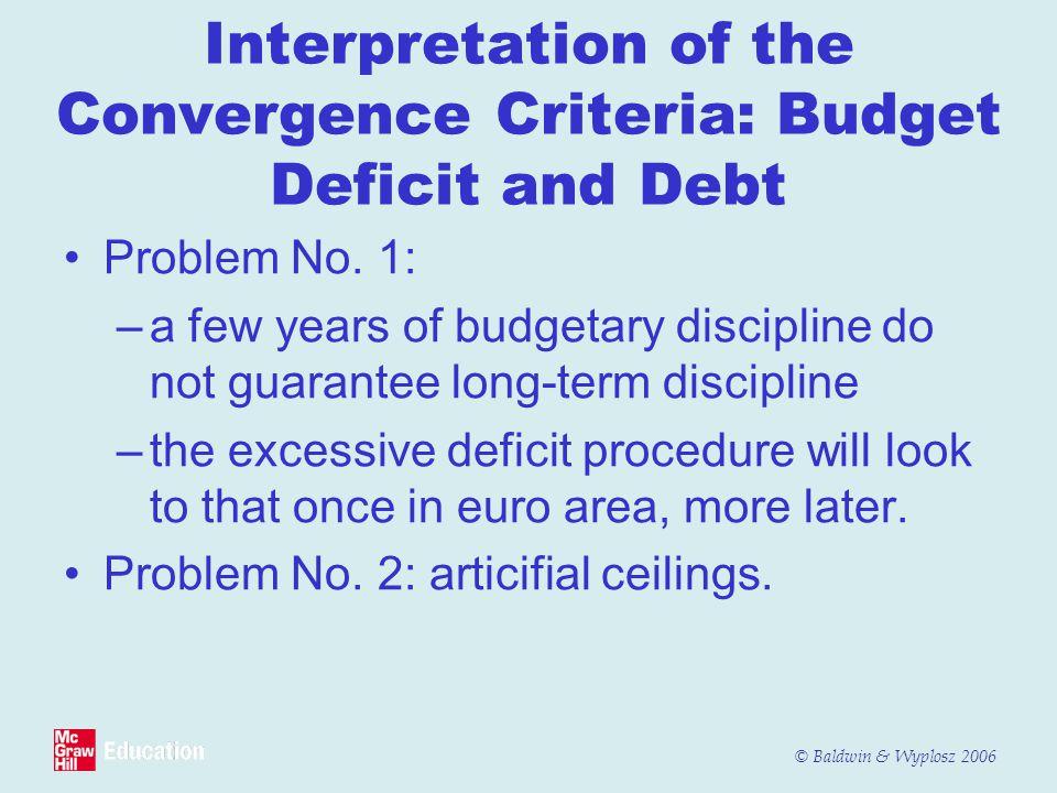 Interpretation of the Convergence Criteria: Budget Deficit and Debt