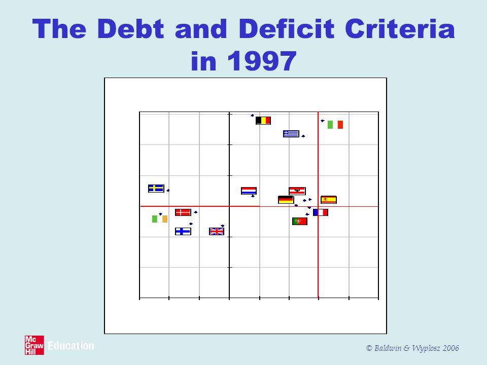 The Debt and Deficit Criteria in 1997