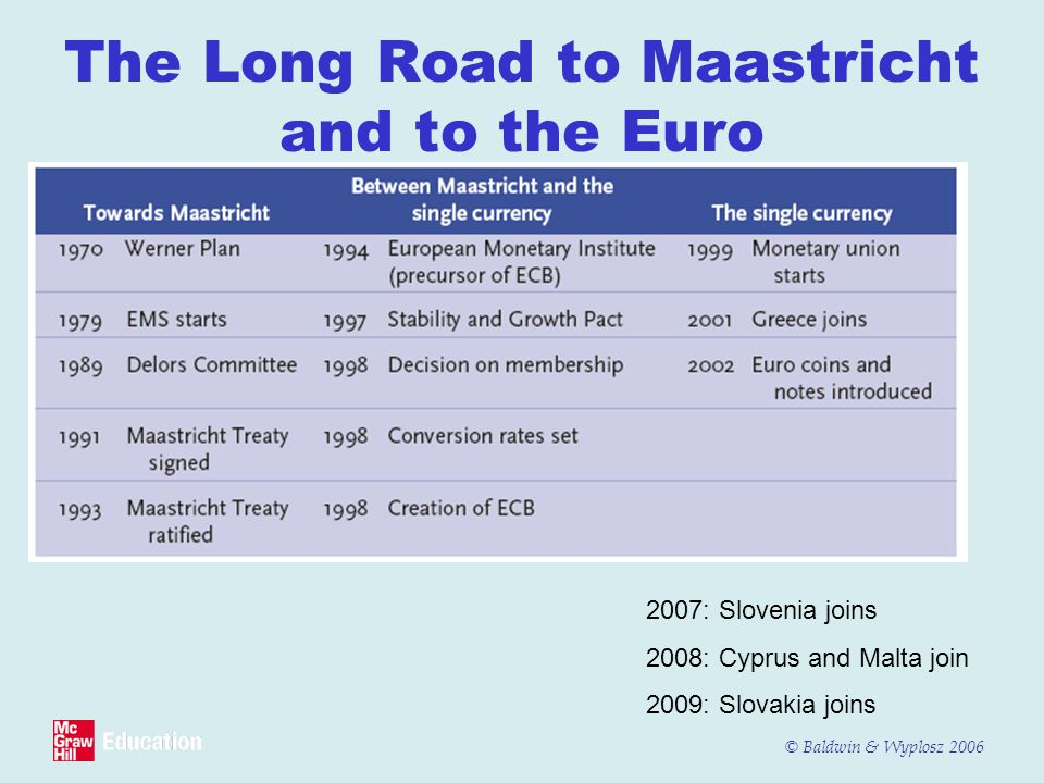 The Long Road to Maastricht and to the Euro