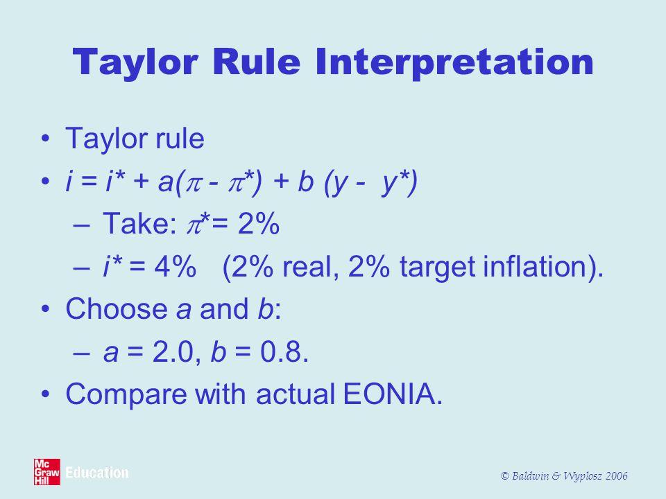 Taylor Rule Interpretation
