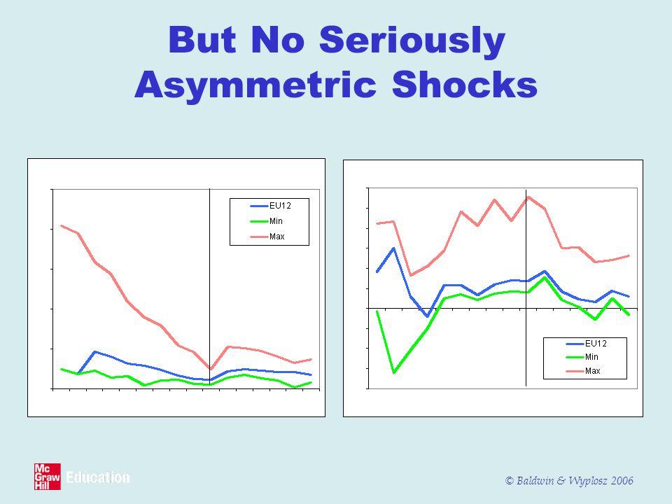 But No Seriously Asymmetric Shocks