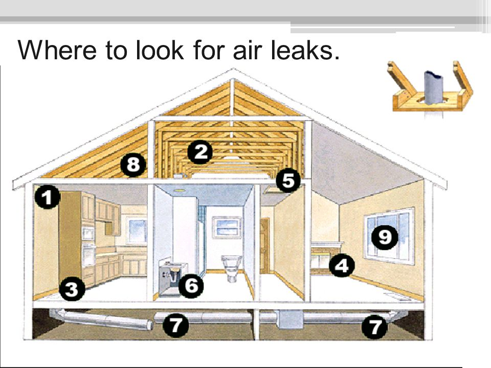 Where to look for air leaks.