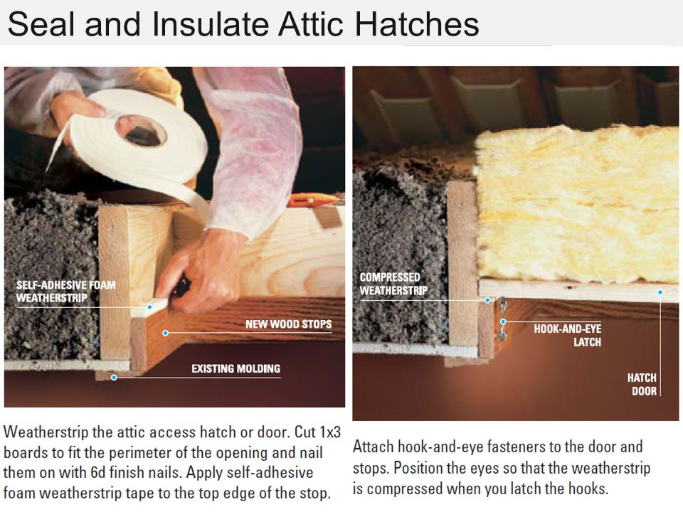 Seal and Insulate Attic Hatches