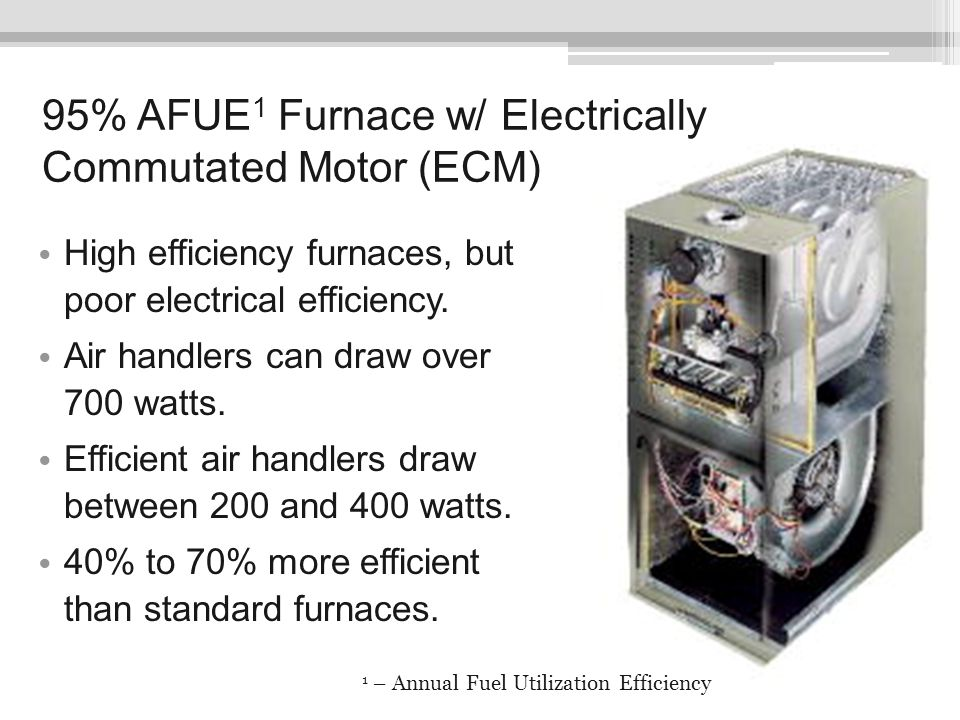 95% AFUE1 Furnace w/ Electrically Commutated Motor (ECM)