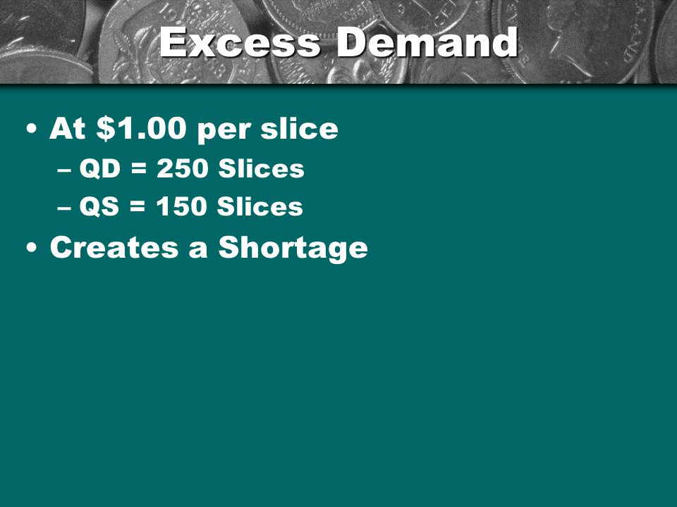 Excess Demand At $1.00 per slice Creates a Shortage QD = 250 Slices