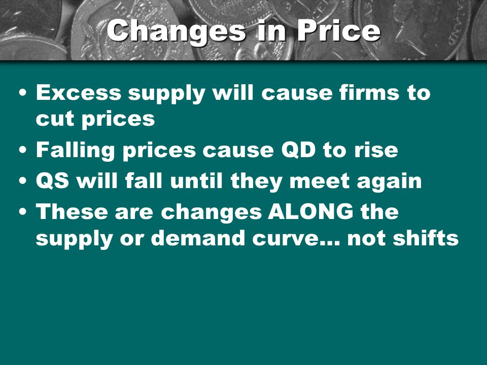 Changes in Price Excess supply will cause firms to cut prices