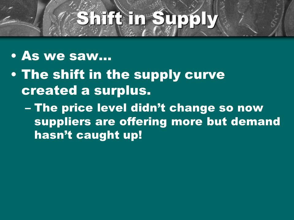 Shift in Supply As we saw…