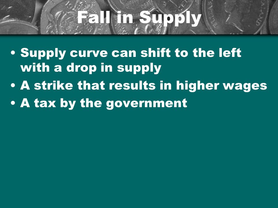 Fall in Supply Supply curve can shift to the left with a drop in supply. A strike that results in higher wages.