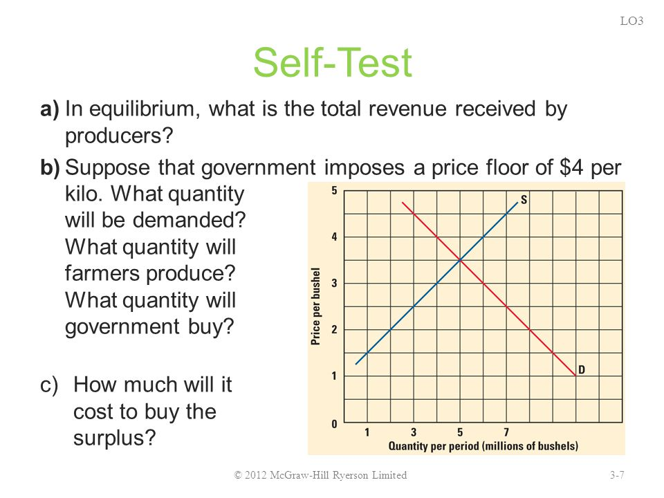 LO3 Self-Test. a) In equilibrium, what is the total revenue received by producers