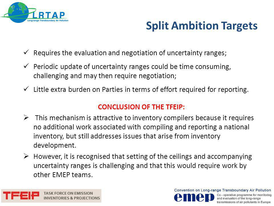 Split Ambition Targets