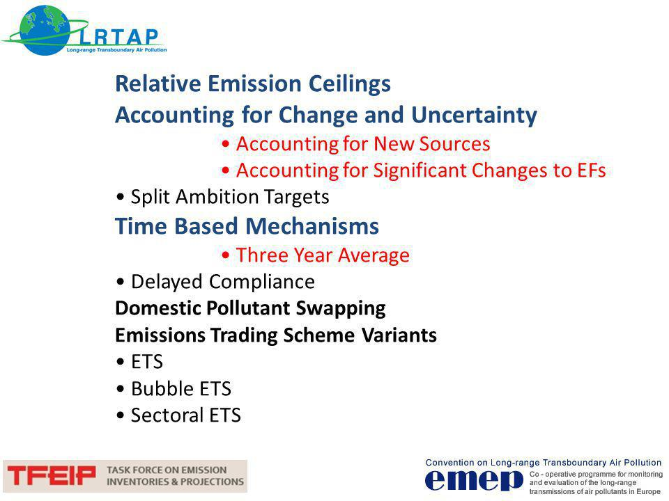 Relative Emission Ceilings Accounting for Change and Uncertainty