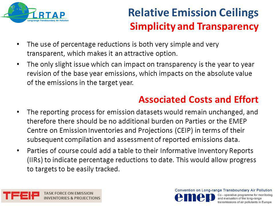 Relative Emission Ceilings Simplicity and Transparency