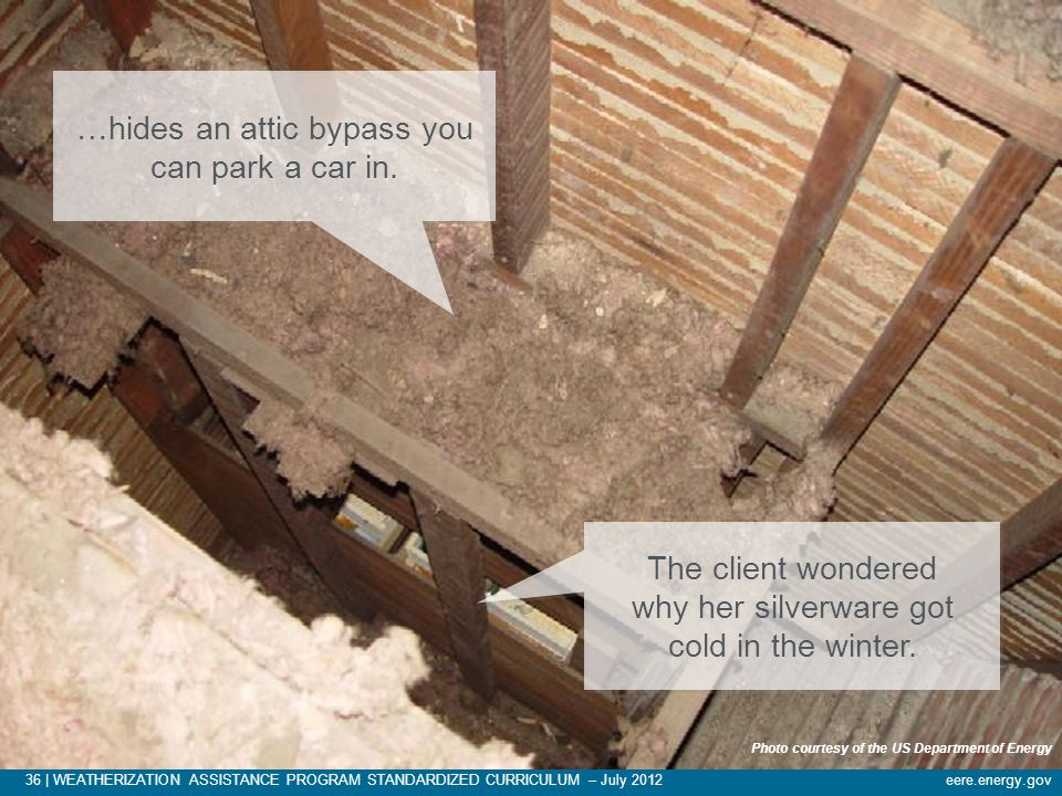 …hides an attic bypass you can park a car in.