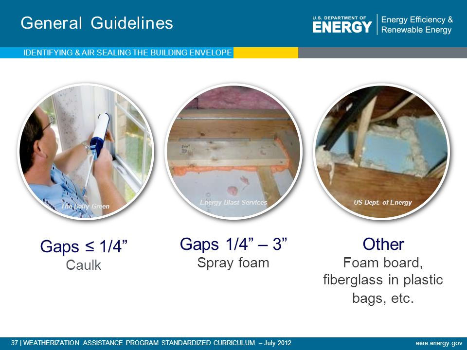 Other Foam board, fiberglass in plastic bags, etc.